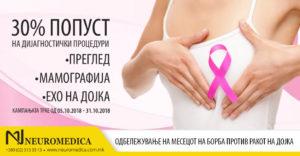 Се што треба да знаете за рак на дојка (знаци, фази и етапи од откривањето)