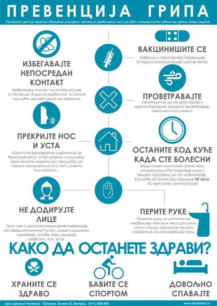 Вакцинација против грипа – сезона 2018/2019
