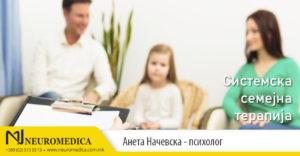 Анета Начевска – психолог, пишува на тема: Системска семејна терапија